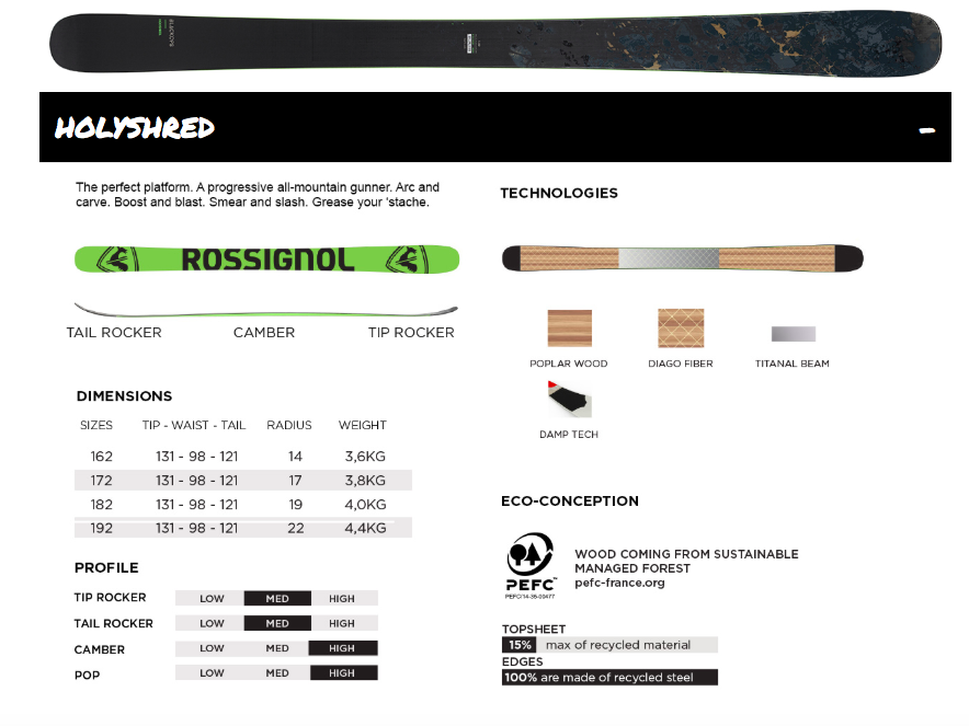 Rossignol Holy Shred